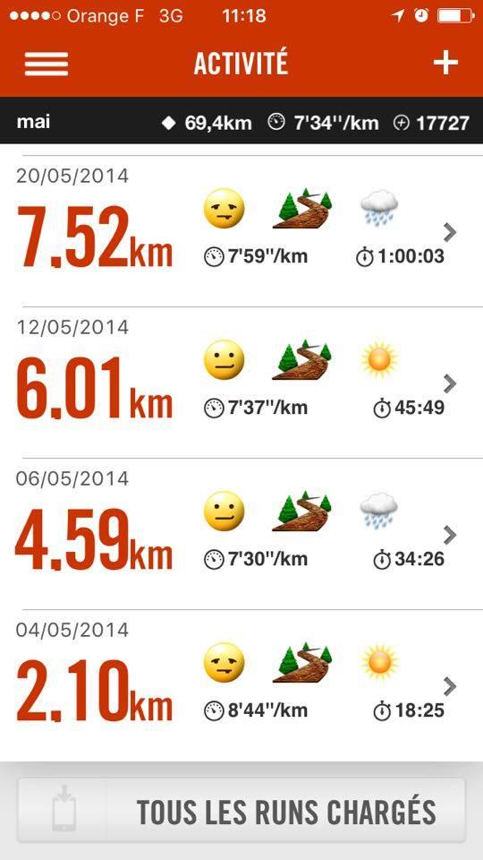 ma première course à pied